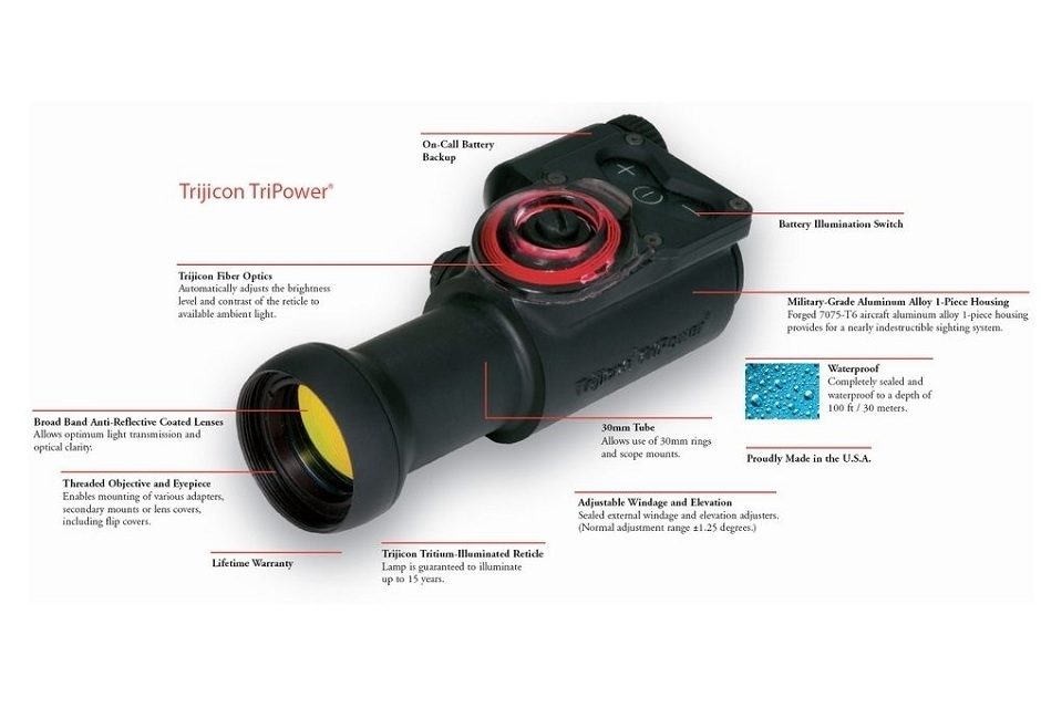 Trijicon Tripower for GearExpert