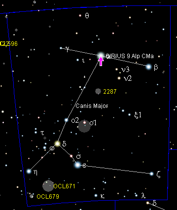 canis major and Sirius