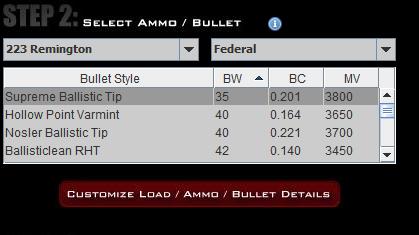 Spot on Bullet Selection
